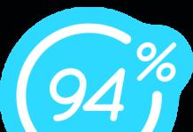 94% solutions index