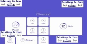 solution 94 chocolat