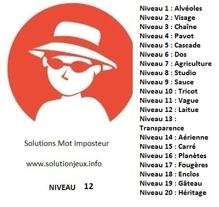 Solution-Mot-Imposteur - Niveau 12