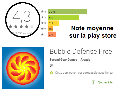 note moyenne bubble defense
